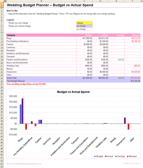 FREE Wedding Budget Planner Spreadsheet