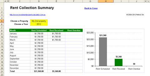 Investment Property Rent Collection Management Spreadsheet - Summary